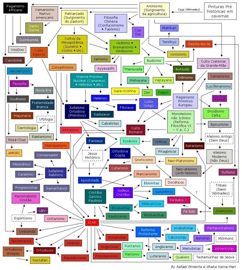 religioes-infografico
